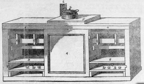Mr. Cantelo's Patent Hydro-Incubator